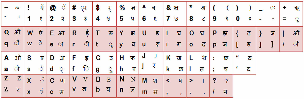 trachtenberg method in hindi pdf