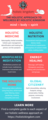 Holistic kingdom holistic health approach infographic.png