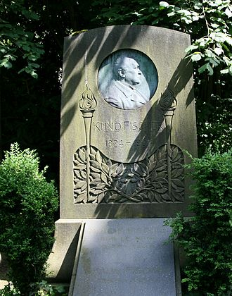 Kuno Fischer - His grave in Heidelberg