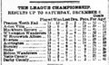 League Table with Points (1888-12-11).png