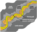 Levees2.png