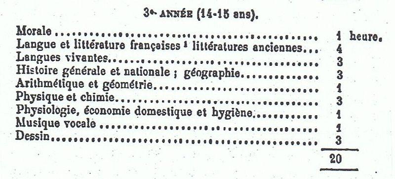 File:Lycée de jeunes filles 106a.jpg