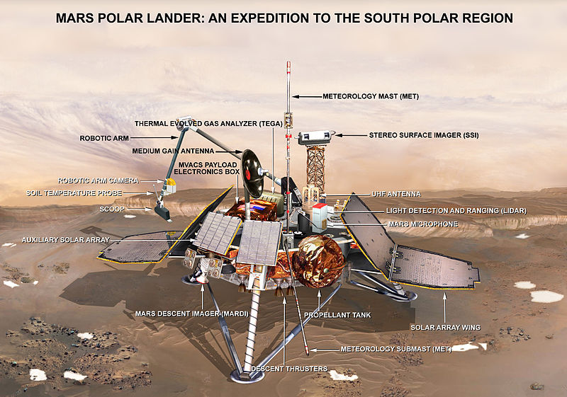 the exploration of the mars polar lander Announcement comes after a report blames software problems and inexperienced project management for the loss of the mars polar lander.