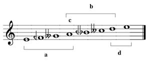 Genus (music) - Image: Mixolydian enh