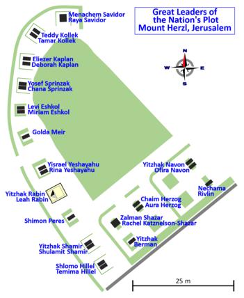 Great Leaders Graves Map Mt. Herzl.png de nacio