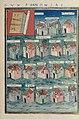 Notitia Dignitatum - Dux Pannoniae secundae.jpg