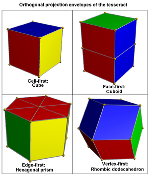 Tesseract - Parallel projection envelopes of the tesseract (each cell is drawn with different color faces, inverted cells are undrawn)