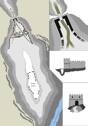 Provadia - Plan of the fortress Ovech