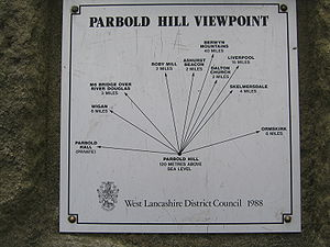Parbold - Sign at the top of Parbold Hill showing which landmarks can be seen in different directions