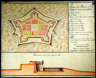 Real Felipe Fortress - Image: Plano Real Felipe 2