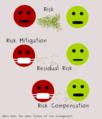 Risk compensation for viruses.png