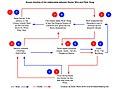 River Song timeline.jpg