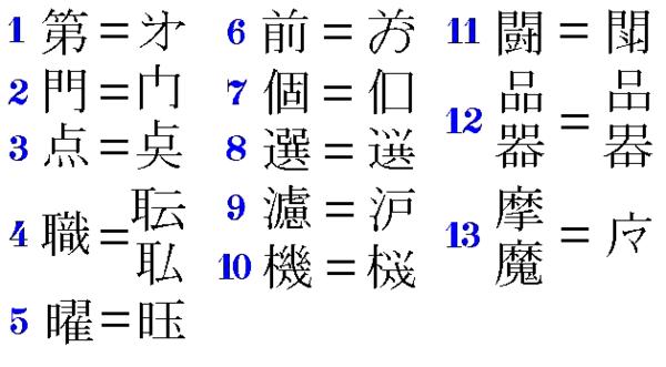 かまど ね ず こ 漢字 書き方