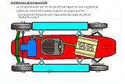 Architecture de la Lancia D50