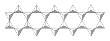 Double chain tetrahedra.