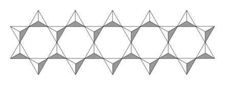 Silicate-double-chain-plan-view-2D.png