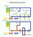 SistemaHydBasico.png