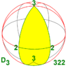 Sphere symmetry group d3.png