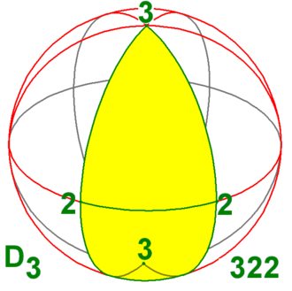 Dihedral group of order 6 - Image: Sphere symmetry group d 3