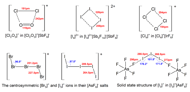 Polyhalogen ions - Wikipedia H2 Lewis Dot Structure