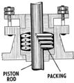 Stuffing Box (PSF).png