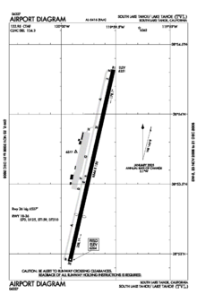 TVL - FAA airport diagram.png