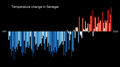 Temperature Bar Chart Africa-Senegal--1901-2020--2021-07-13.png