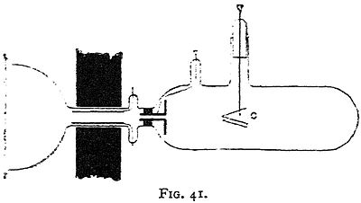 Thomson RoPE 1913 Fig41.jpg
