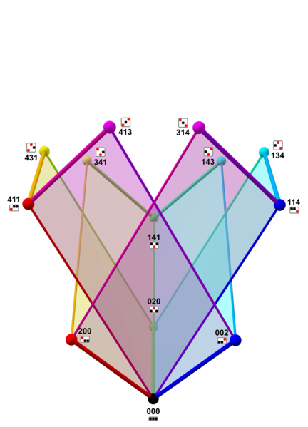 File:Tree of weak orderings in concertina cube.png