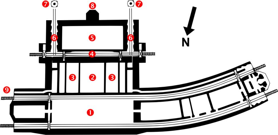 Watten site diagram