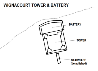 Wignacourt Tower - Image: Wignacourt Tower & Battery map