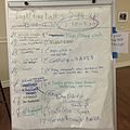 WikiDay 2015 - Open Space Signup - At Event End 2.jpg