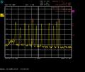 Спектры сигналов радиостанций с частотной модуляцией.png
