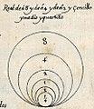 1657 Sevilla Medidas antiguas y modernas detalle reales.jpg
