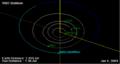 9882 Stallman orbit on 01 Jan 2009.png
