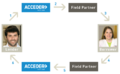 ACCEDER lend process.png
