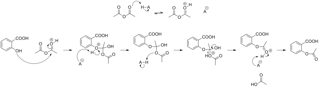 aspirin history effects and synthesis Aspirin, an nsaid, (non steroidal anti-inflammatory drug) has 5 medicinal uses: antipyretic (reduce fever), analgesic (pain), anti-inflammatory (swelling), anti-platelet (reduce blood clotting), inhibit the synthesis of prothrombin, and promote apoptosis (cell death.