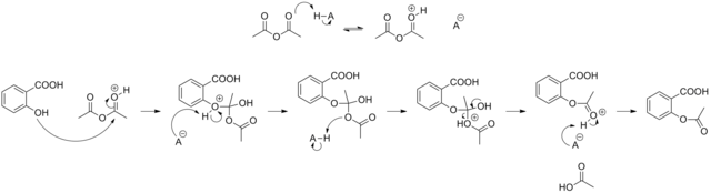 aniline acetic anhydride mechanism