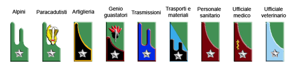 Alpini Mostreggiature-IT.png