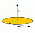 Angular momentum circle.png