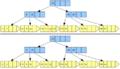 B+-tree-remove-30.png