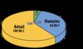 BiomasseMammifèree-03.png