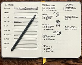 "This pair of pages shows printed entries in a Bullet Journal. The left-hand page shows a variety of progress bars indicating the amount of work completed on different tasks. The right hand page shows typical bullet journal notation using bullet points (•) for incomplete tasks, exes (x) for completed tasks, and right-facing angle brackets (>) for ""migrated"" tasks moved to this list from another list. The right-hand page also includes a list of appointments for one week, listed by day and time."