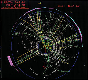 Jet (particle physics) - Top quark and anti top quark pair decaying into jets, visible as collimated collections of particle tracks, and other fermions in the CDF detector at Tevatron.