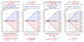 CH=f(c0,pK) exact formula vs approximations 00.png