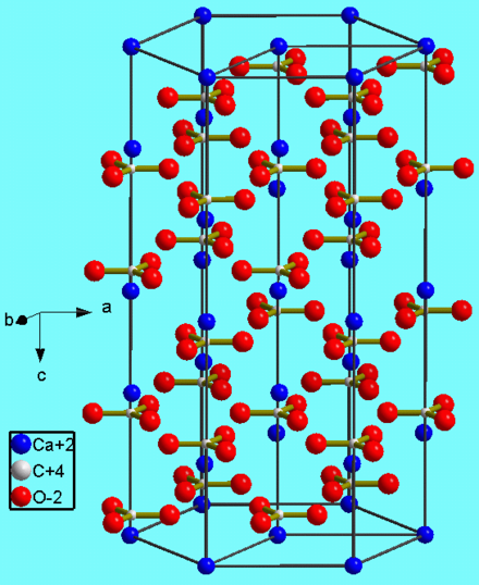 Crystal structure of calcite Calcite.png
