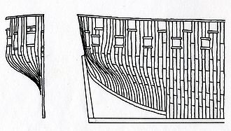 Stern - Diagram of a circular stern as designed by Sir Richard Seppings.