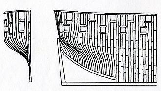 Stern - Diagram of a circular stern as designed by Sir Richard Seppings.