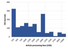 Open access - Wikipedia