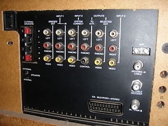 RCA Dimensia - I/O panel of the Dimensia console TV